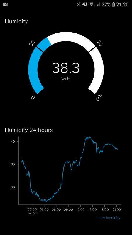 … und zur Luftfeuchtigkeit