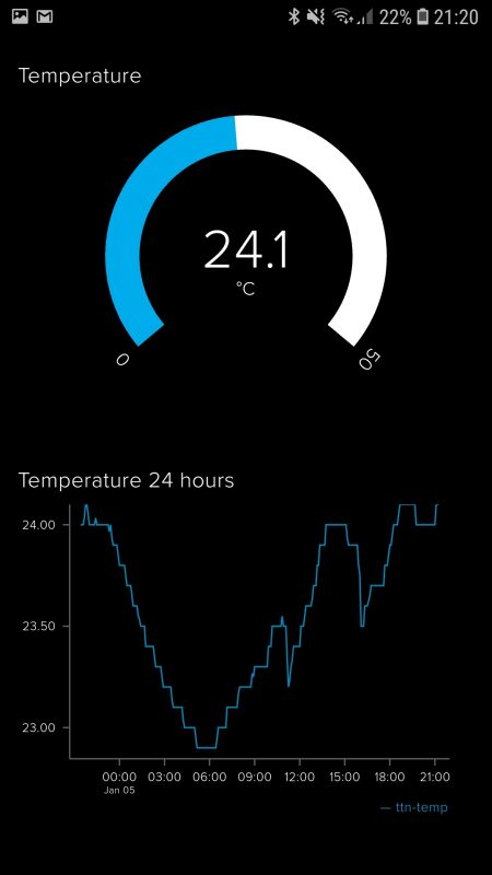 Feuchtigkeitssensor liefert Daten zur Temperatur…